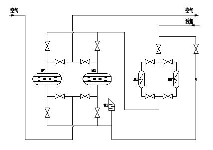 空分设备分子筛系统电加热器节能改造